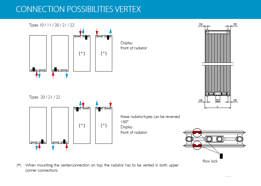 vertex1