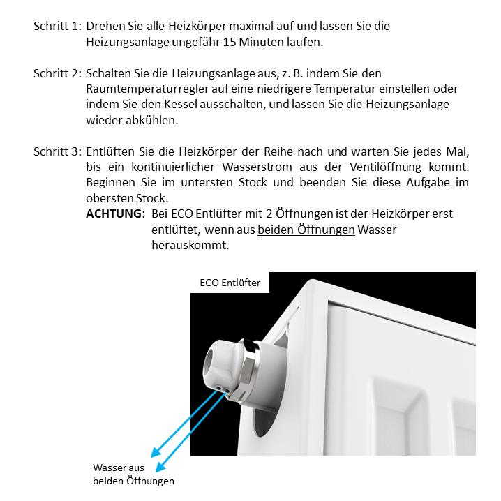 RadiatorVenting_DE