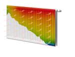 Stelrad ECO Galva gegalvaniseerde radiator