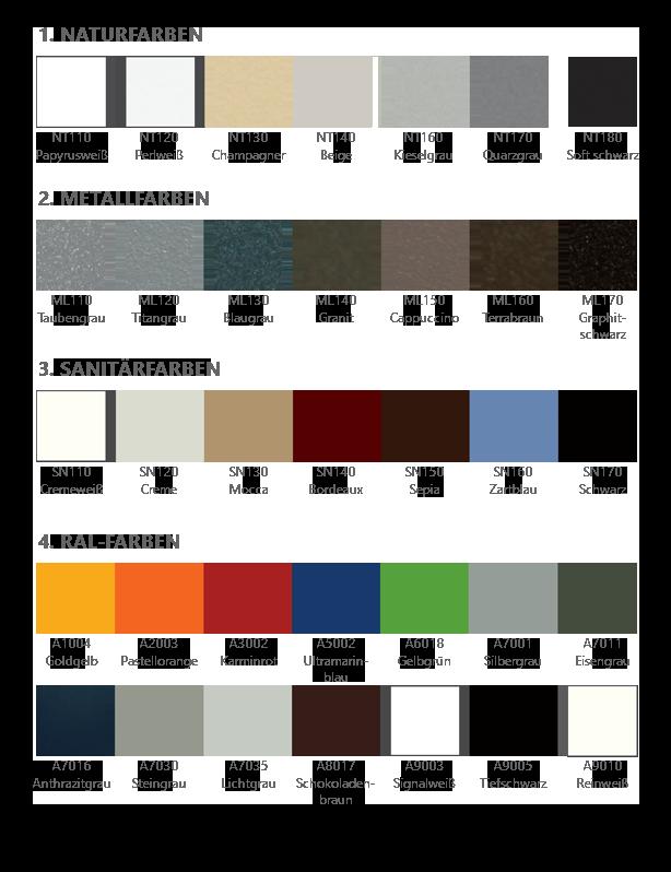 Farben GE