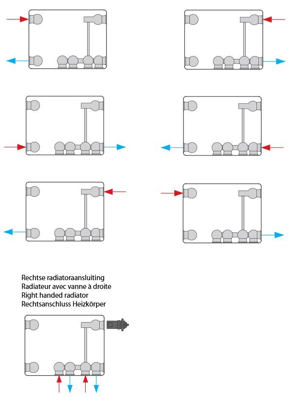 Anschlussmöglichkeiten Stelrad Planar 8