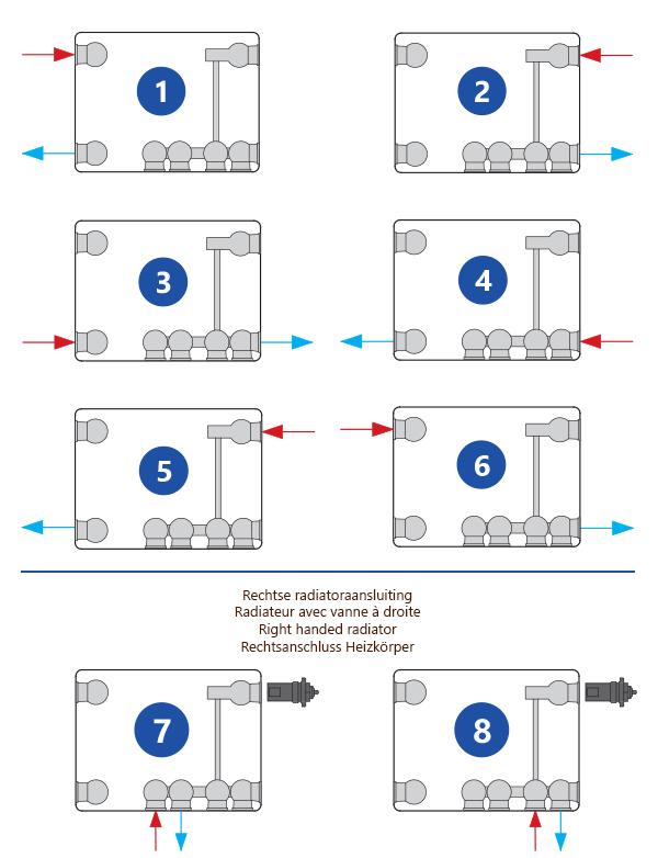 Aansluitmogelijkheden Stelrad Planar 8