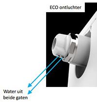 Stromend water geluid radiator